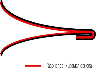 http://baydarkin.ru/images/shema1.jpg